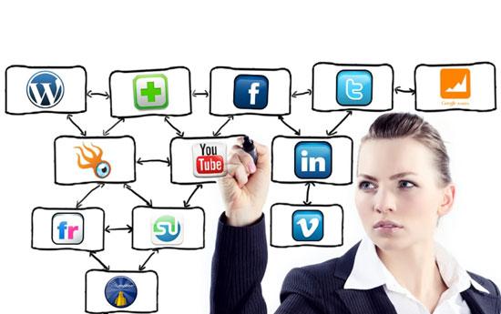 سرمایهگذاری در کسبوکارهای مبتنیبر رسانههای اجتماعی